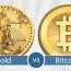 Should You Invest in Bitcoin, Gold, or Equities: Past Performance and Upside Potential