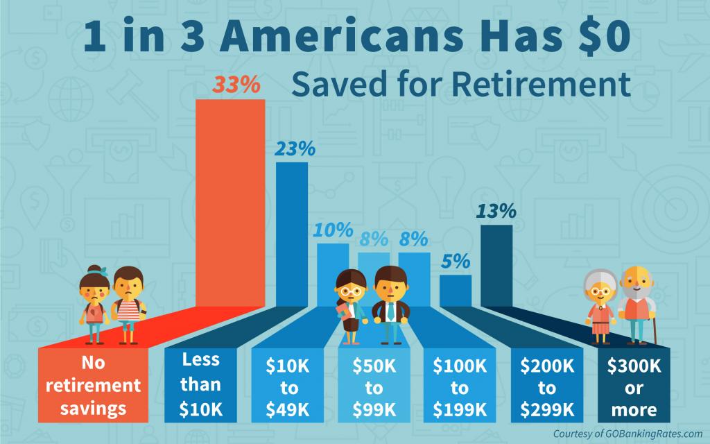 retirement-crisis-chart