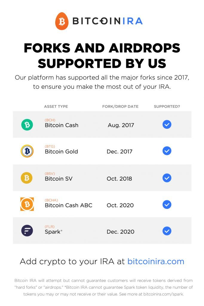 Bitcoin IRA Forks and Airdrops
